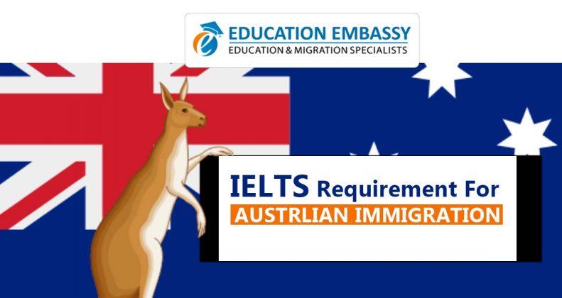 IELTS Requirement for Australian immigration